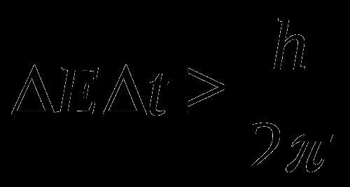 heisenberg-uncertainty-principle